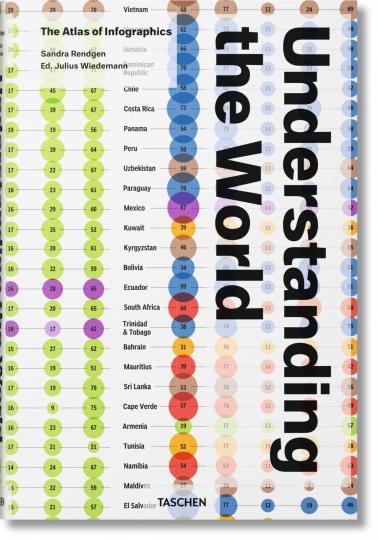 Sandra Rendgen, Julius Wiedemann: Understanding the World. The Atlas of Infographics